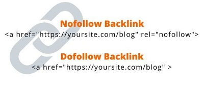 Types of backlink