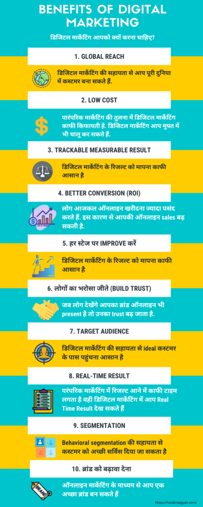 benefits of digital marketing in hindi