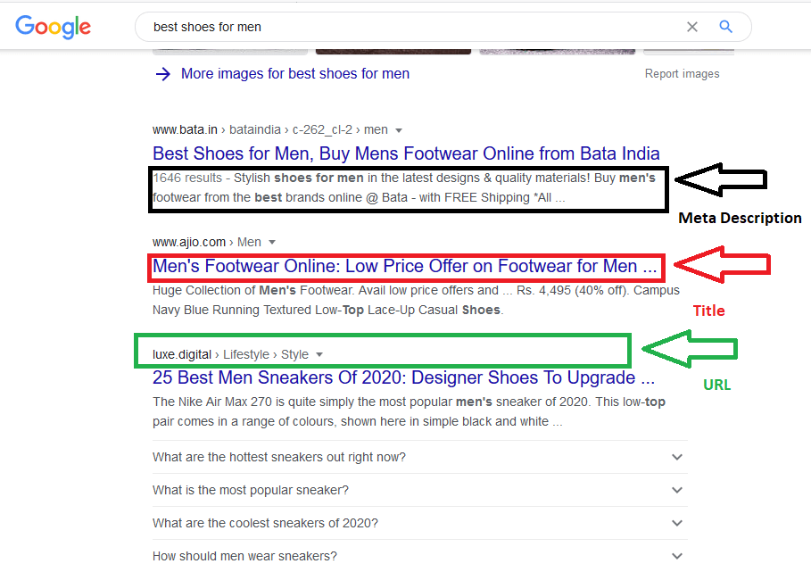 Meta description kya hai